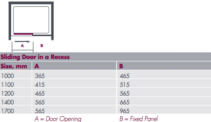Merlyn Ionic Essence 1000mm Sliding Door in a Recess