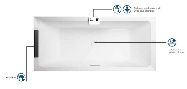 Novellini Divina Standard 1700 x 750mm Rectangular Bath with Mixer Tap